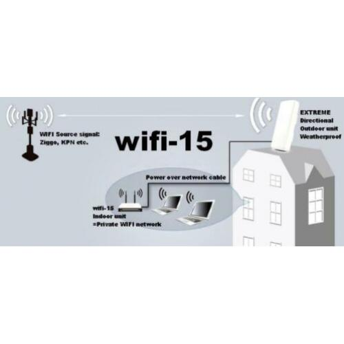 EXTREME Wifi-15 Versterker / Repeater voor Camping / Thuis